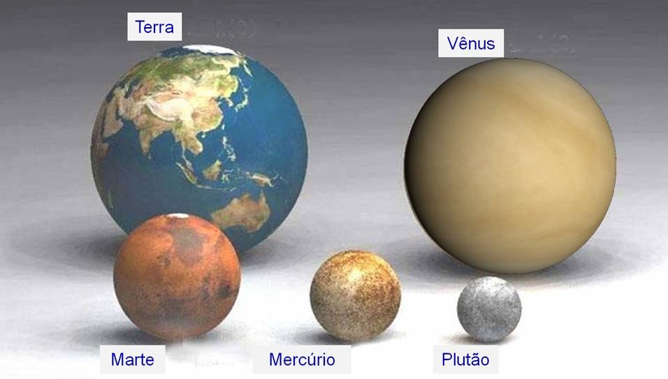 Vênus e o estranhíssimo Albedo